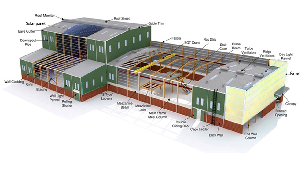 Pre-Engineered Buildings Introduction