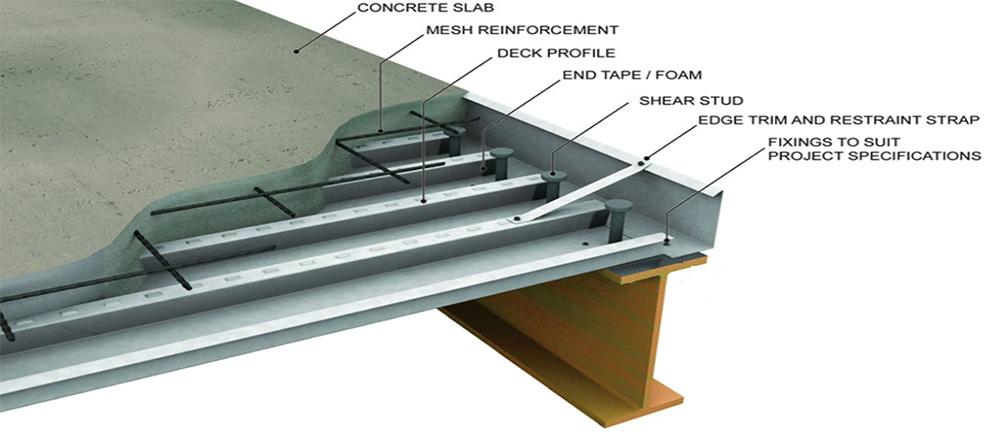Composite Floor Decking System
